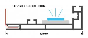 Textilspannrahmen Profil LED Outdoor
